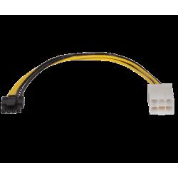 Avid Pro Tools|HDX PCIe...